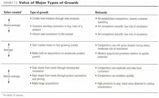 Types of Growth.JPG