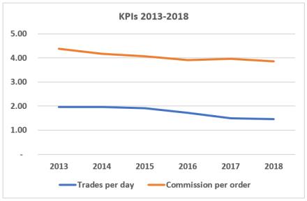 IBKR KPIs.png