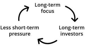 Long-term flywheel.PNG