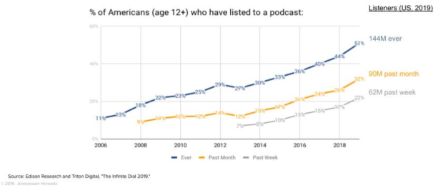 podcast growth.png